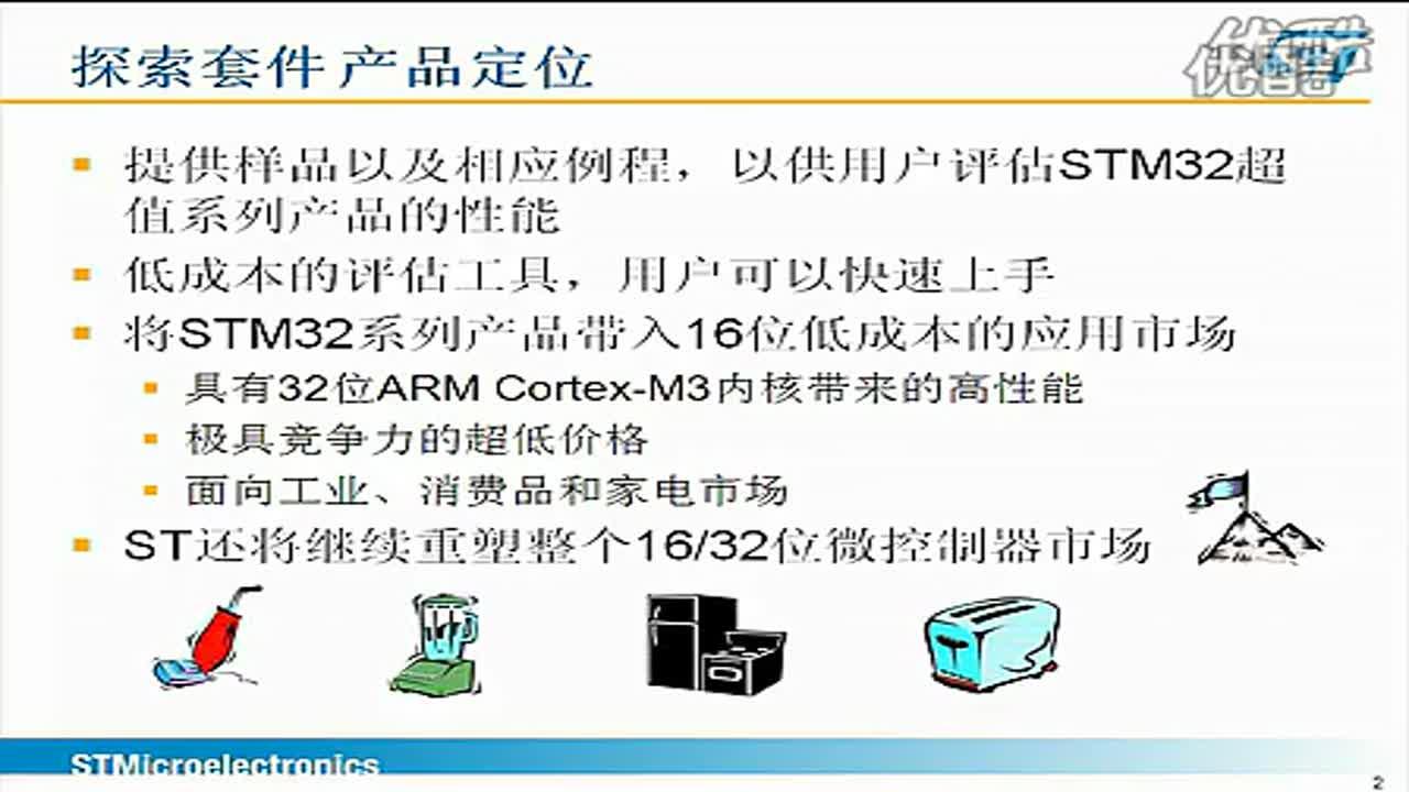 基于STM32F105和STM32F107互连型系列微控制器